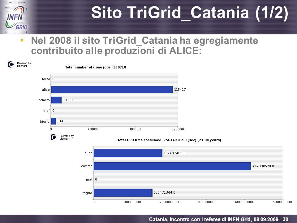 Enabling Grids for E-sciencE Catania, Incontro con i referee di INFN Grid, 08.09.2009 - 30 Sito TriGrid_Catania (1/2) Nel 2008 il sito TriGrid_Catania