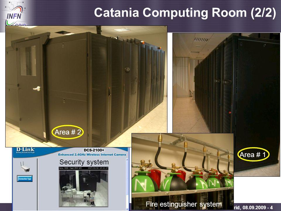 Enabling Grids for E-sciencE Catania, Incontro con i referee di INFN Grid, 08.09.2009 - 4 Catania Computing Room (2/2) Area # 2 Area # 1 Security syst