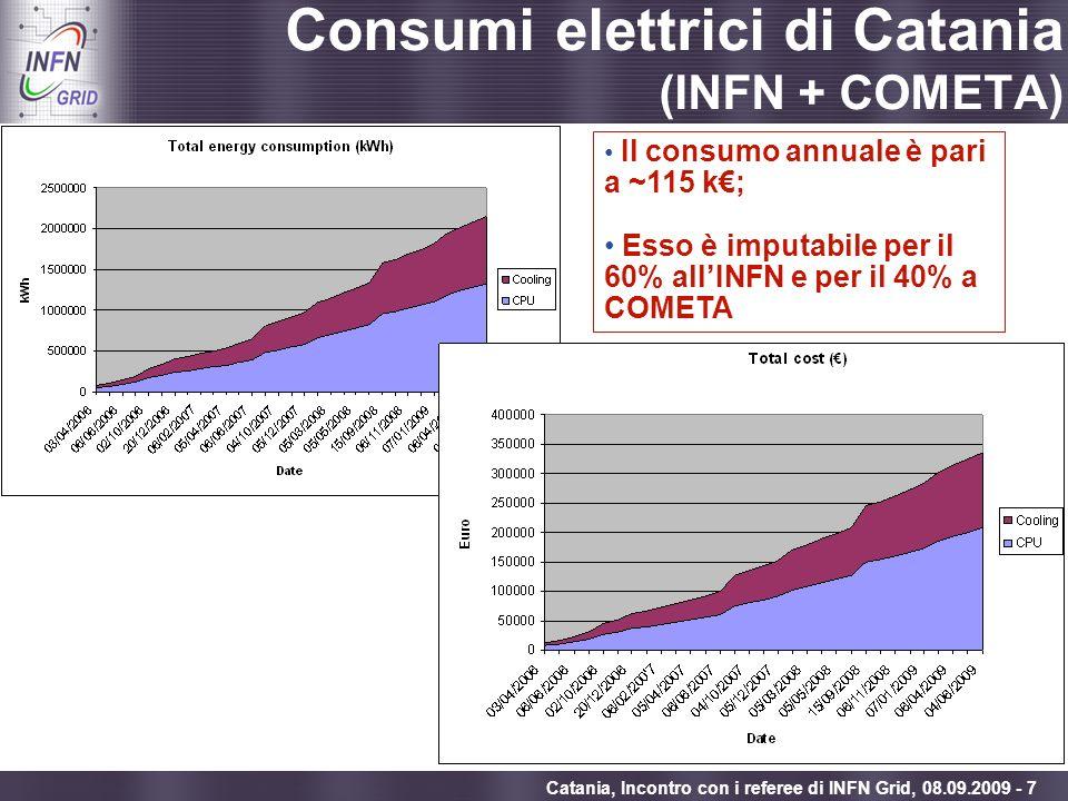 Enabling Grids for E-sciencE Catania, Incontro con i referee di INFN Grid, 08.09.2009 - 7 Consumi elettrici di Catania (INFN + COMETA) Il consumo annu