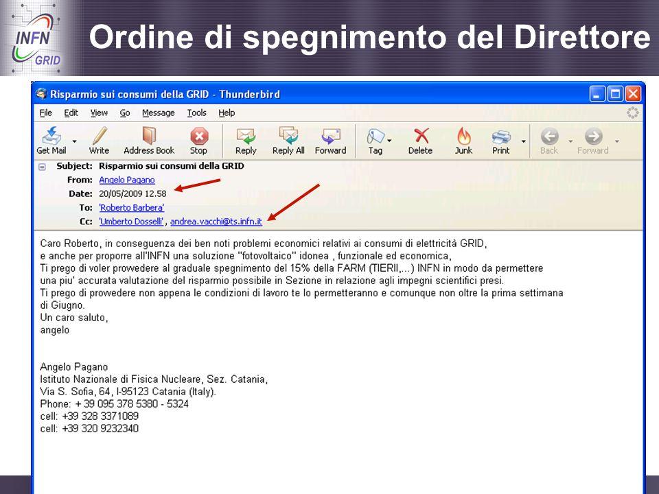 Enabling Grids for E-sciencE Catania, Incontro con i referee di INFN Grid, 08.09.2009 - 8 Ordine di spegnimento del Direttore