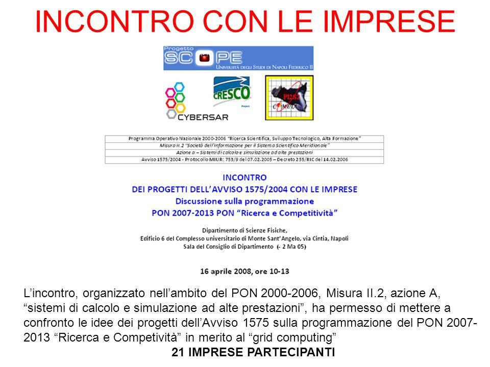 INCONTRO CON LE IMPRESE Lincontro, organizzato nellambito del PON 2000-2006, Misura II.2, azione A, sistemi di calcolo e simulazione ad alte prestazio