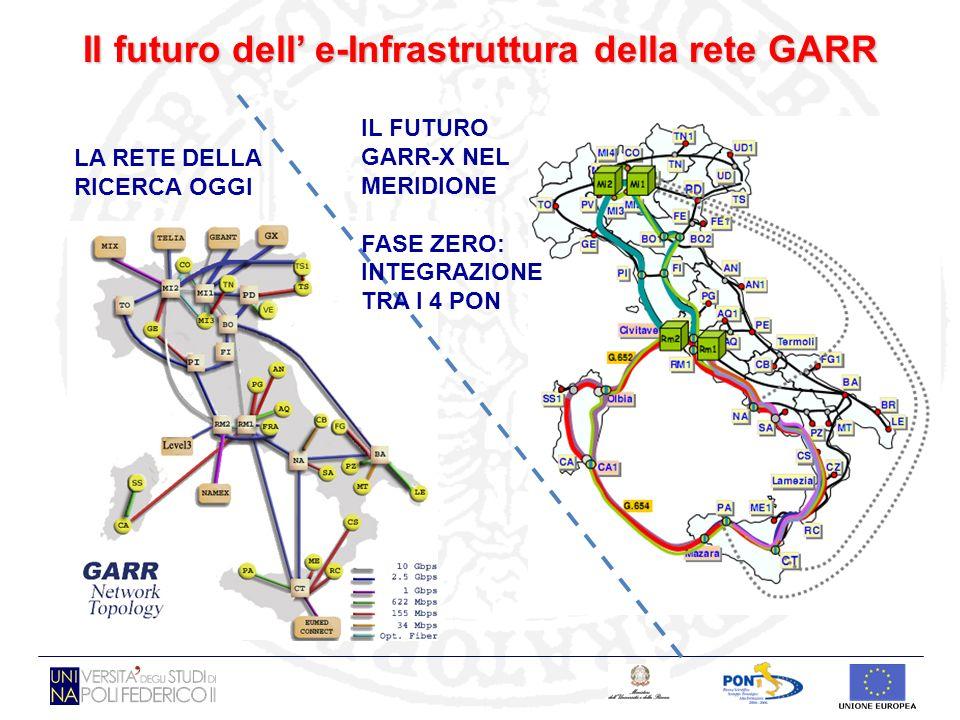 LA RETE DELLA RICERCA OGGI IL FUTURO GARR-X NEL MERIDIONE FASE ZERO: INTEGRAZIONE TRA I 4 PON Il futuro dell e-Infrastruttura della rete GARR