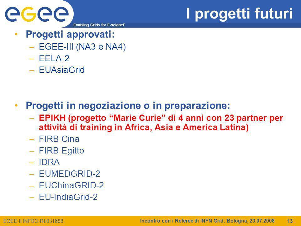 Enabling Grids for E-sciencE EGEE-II INFSO-RI-031688 Incontro con i Referee di INFN Grid, Bologna, 23.07.2008 13 I progetti futuri Progetti approvati: –EGEE-III (NA3 e NA4) –EELA-2 –EUAsiaGrid Progetti in negoziazione o in preparazione: –EPIKH (progetto Marie Curie di 4 anni con 23 partner per attività di training in Africa, Asia e America Latina) –FIRB Cina –FIRB Egitto –IDRA –EUMEDGRID-2 –EUChinaGRID-2 –EU-IndiaGrid-2