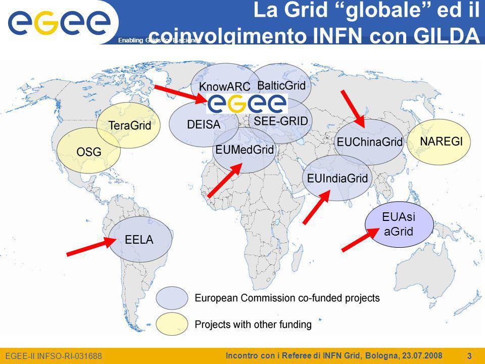 Enabling Grids for E-sciencE EGEE-II INFSO-RI-031688 Incontro con i Referee di INFN Grid, Bologna, 23.07.2008 3 La Grid globale ed il coinvolgimento INFN con GILDA EUAsi aGrid