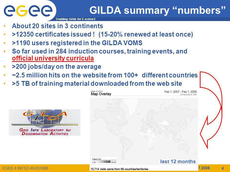 Enabling Grids for E-sciencE EGEE-II INFSO-RI-031688 Incontro con i Referee di INFN Grid, Bologna, 23.07.2008 15 Un evento grid mondiale a Catania (organizzato dallINFN)