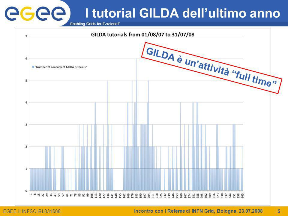Enabling Grids for E-sciencE EGEE-II INFSO-RI-031688 Incontro con i Referee di INFN Grid, Bologna, 23.07.2008 6 The GILDA Training Material (https://grid.ct.infn.it/twiki/bin/view/GILDA/WebHome) 100+ topics (user induction, grid services installation and management, application development) with plenty of exercises.