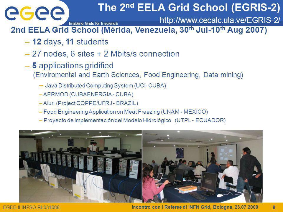 Enabling Grids for E-sciencE EGEE-II INFSO-RI-031688 Incontro con i Referee di INFN Grid, Bologna, 23.07.2008 19 Any Questions .
