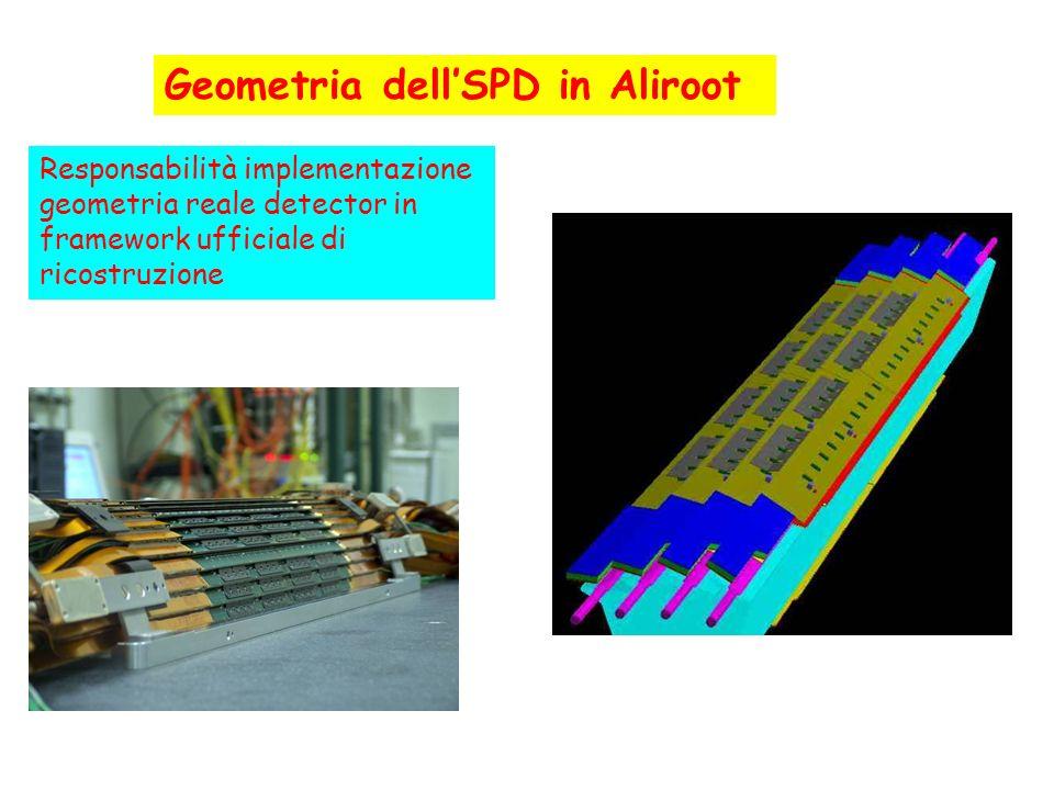 Geometria dellSPD in Aliroot Responsabilità implementazione geometria reale detector in framework ufficiale di ricostruzione
