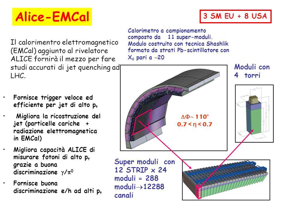 Fornisce trigger veloce ed efficiente per jet di alto p t Migliora la ricostruzione del jet (particelle cariche + radiazione elettromagnetica in EMCal