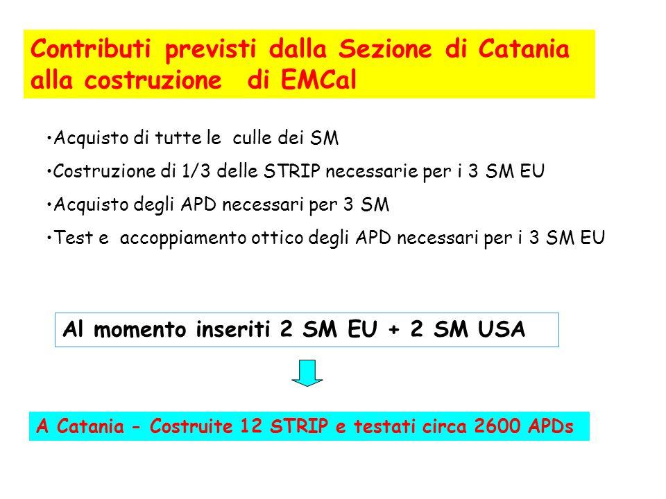 Contributi previsti dalla Sezione di Catania alla costruzione di EMCal Acquisto di tutte le culle dei SM Costruzione di 1/3 delle STRIP necessarie per