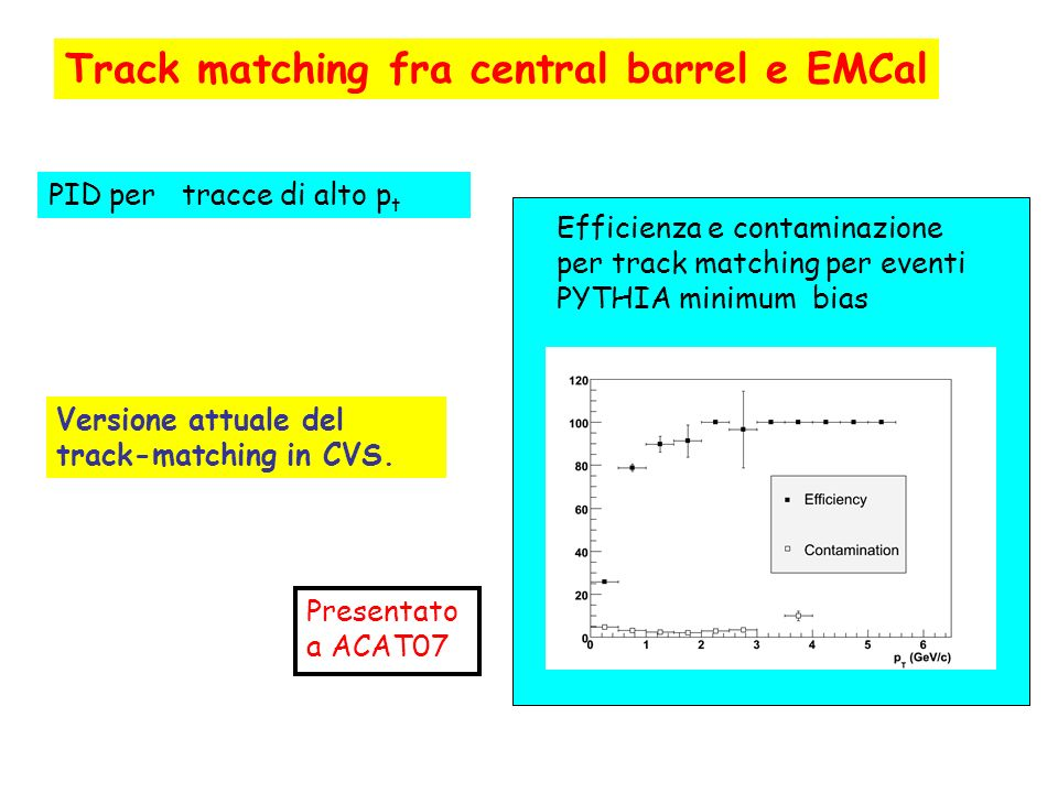 Track matching fra central barrel e EMCal PID per tracce di alto p t Efficienza e contaminazione per track matching per eventi PYTHIA minimum bias Ver