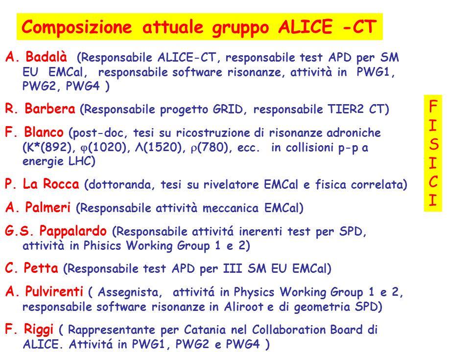 Composizione attuale gruppo ALICE -CT A. Badalà (Responsabile ALICE-CT, responsabile test APD per SM EU EMCal, responsabile software risonanze, attivi