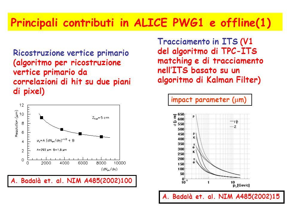 Principali contributi in ALICE PWG1 e offline(1) Ricostruzione vertice primario (algoritmo per ricostruzione vertice primario da correlazioni di hit s