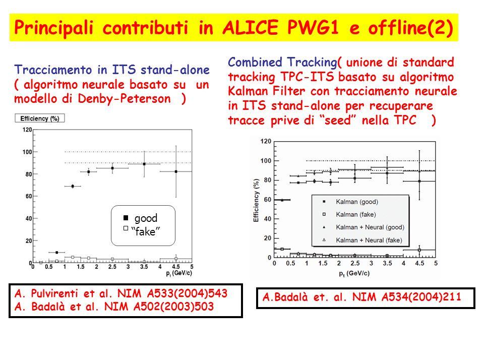 Principali contributi in ALICE PWG1 e offline(2) Tracciamento in ITS stand-alone ( algoritmo neurale basato su un modello di Denby-Peterson ) good fak