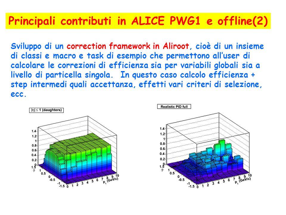 Sviluppo di un correction framework in Aliroot, cioè di un insieme di classi e macro e task di esempio che permettono alluser di calcolare le correzio