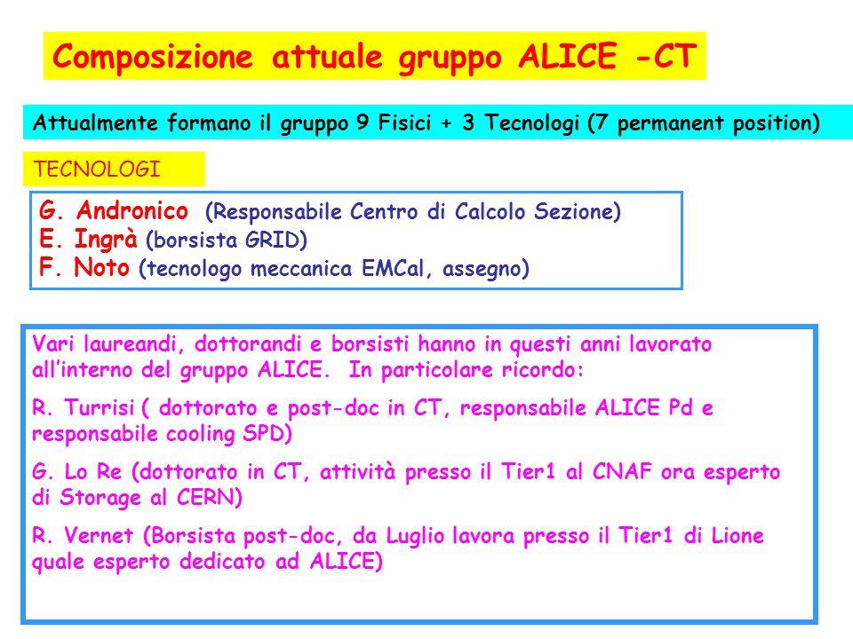 Presentazioni a Convegni sulla Fisica di ALICE 1)I Convegno Nazionale sulla Fisica di ALICE (2005)- Ricostruzione dei K*(892) in Pb-Pb e pp, A.