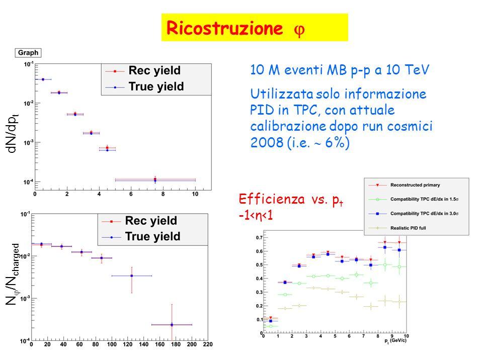 Ricostruzione 10 M eventi MB p-p a 10 TeV Utilizzata solo informazione PID in TPC, con attuale calibrazione dopo run cosmici 2008 (i.e. 6%) N /N charg