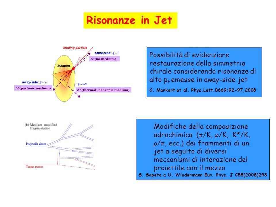 Risonanze in Jet Possibilità di evidenziare restaurazione della simmetria chirale considerando risonanze di alto p t emesse in away-side jet C. Marker