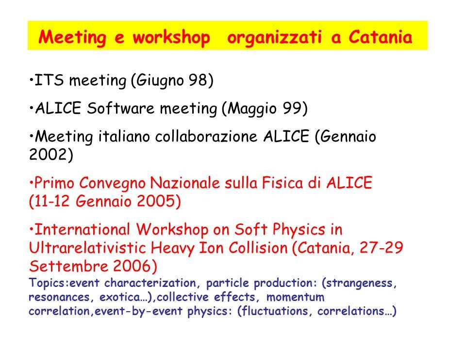 Meeting e workshop organizzati a Catania ITS meeting (Giugno 98) ALICE Software meeting (Maggio 99) Meeting italiano collaborazione ALICE (Gennaio 200