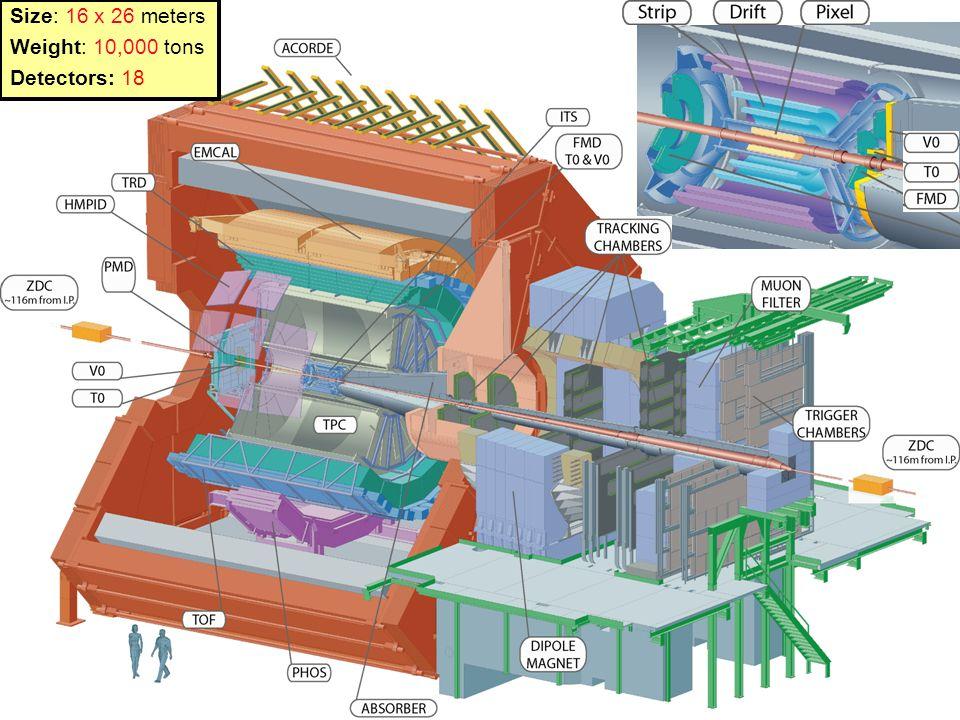 Silicon Pixel Detector (SPD) Progetto CERN-Italia