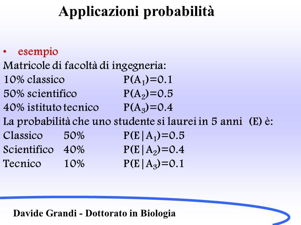 Davide Grandi - Dottorato in Biologia esempioesempio Uno studente si è laureato in 5 anni Quale è la probabilità che provenga da un liceo scientifico.