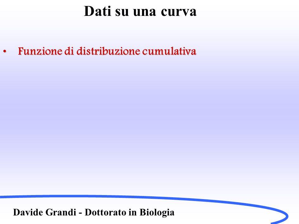 Dati su una curva Davide Grandi - Dottorato in Biologia Funzione di distribuzione cumulativaFunzione di distribuzione cumulativa