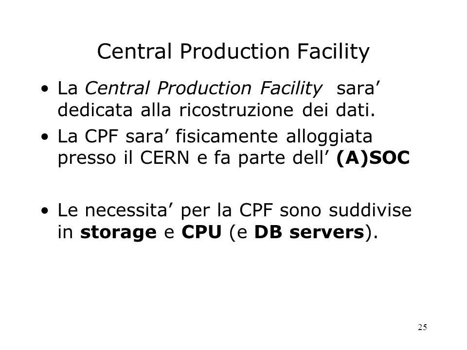 25 Central Production Facility La Central Production Facility sara dedicata alla ricostruzione dei dati.