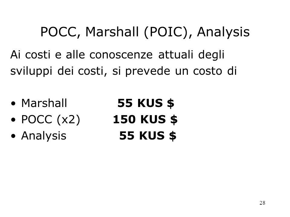 28 POCC, Marshall (POIC), Analysis Ai costi e alle conoscenze attuali degli sviluppi dei costi, si prevede un costo di Marshall 55 KUS $ POCC (x2) 150 KUS $ Analysis 55 KUS $