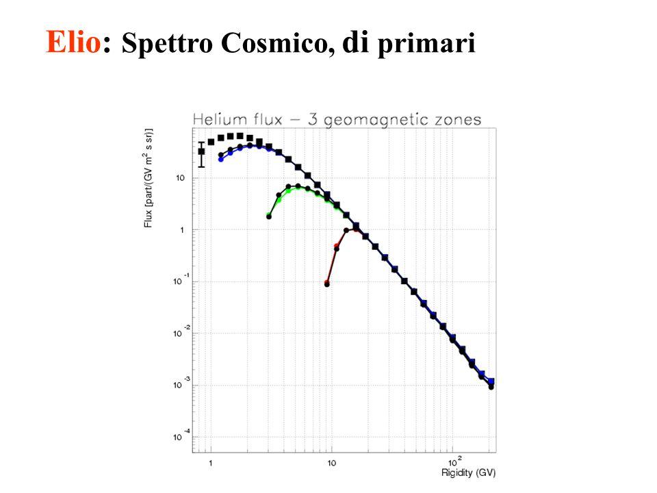 Stima dei flussi su ISSA Campo Esterno: si utilizzano i dati solari di due cicli (quindi con la stessa polarità) precenti relativi alla medesima attività (numero di macchie).