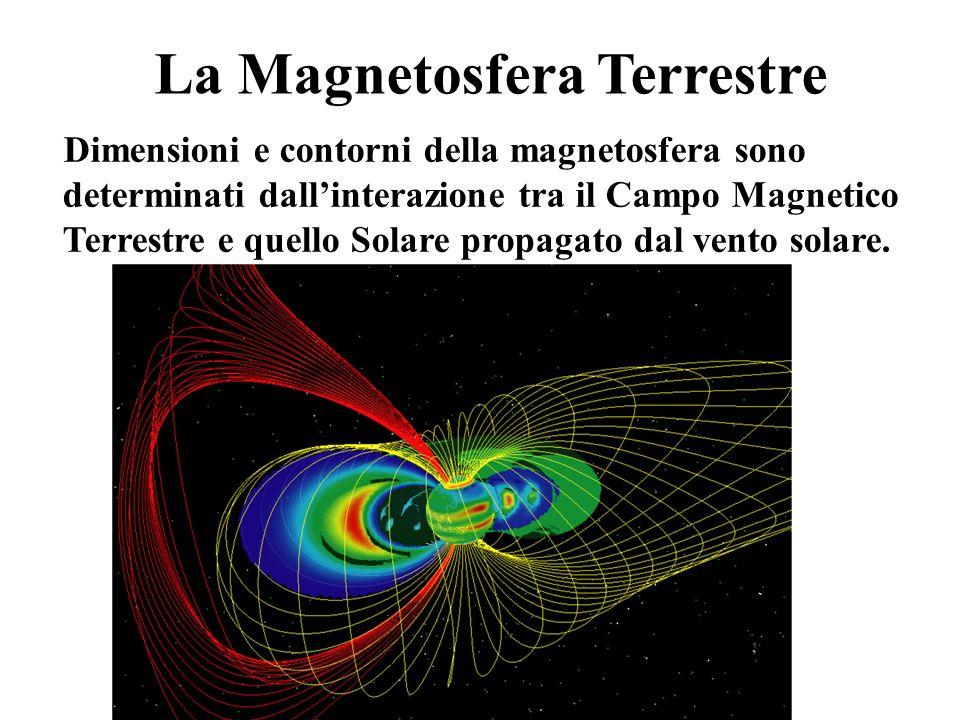 E stato ri-adattato il codice di tracciamento delle particelle nella magnetosfera terrestre in previsione della presa dati di ams-02 e lutilizzo di root-tree E stata completata (per atomi di He) la stima della funzione di trasferimento nella magnetosfera attraverso il backtracing di particelle simulate nella magnetosfera per i dati di AMS01 La stima è stata estesa al caso di ioni Fe e Ca (HEAO- C3) e I risultati sono stati confrontati con i dati di AMS01 (stessa polarità solare -1980) Si e sviluppato un metodo per le previsioni di flussi per la fase-2 dellesperimento: completata la stima per protoni per il 2010 Tracciamento nella Magnetosfera