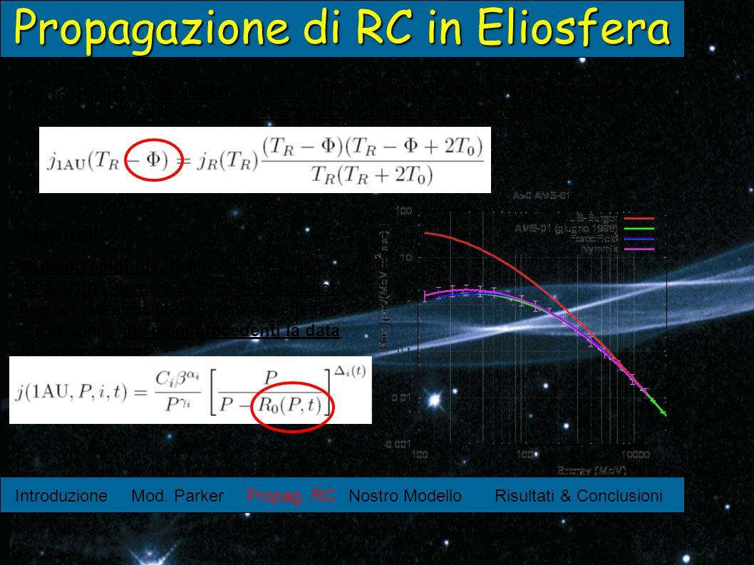 Introduzione Mod. ParkerPropag. RCNostro ModelloRisultati & Conclusioni Propagazione di RC in Eliosfera Force Field Nymmik Risoluzione analitica delle
