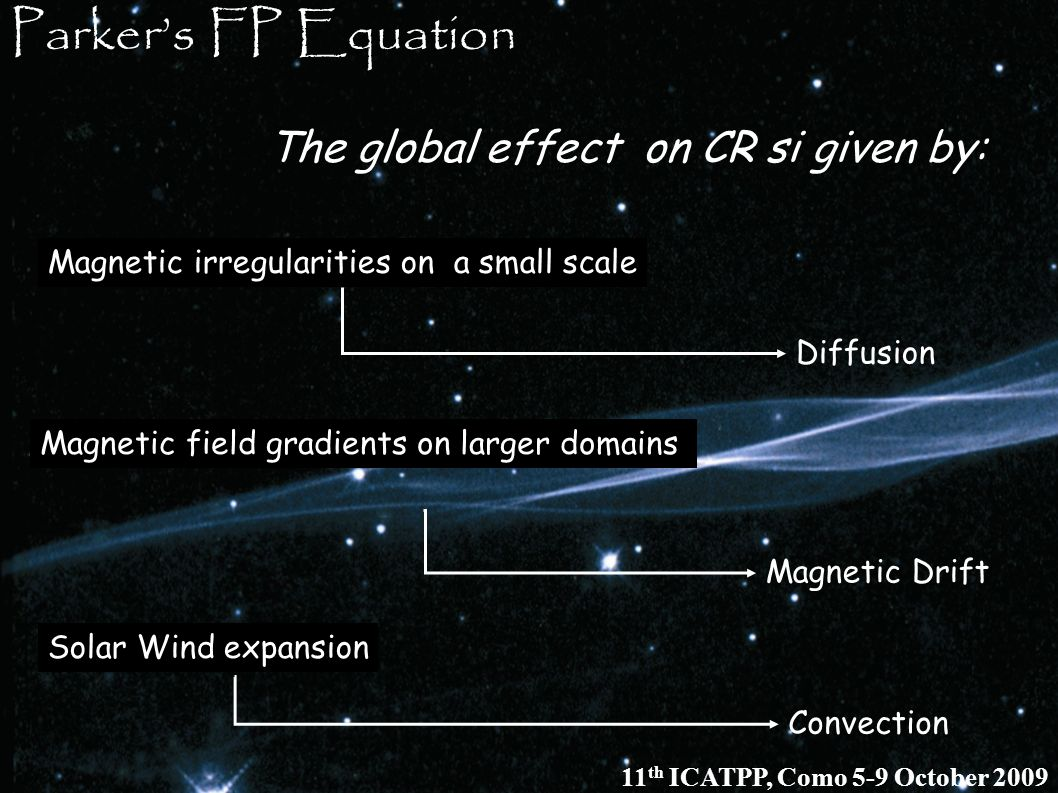 The global effect on CR si given by: Diffusion Magnetic irregularities on a small scale Magnetic Drift Magnetic field gradients on larger domains Conv