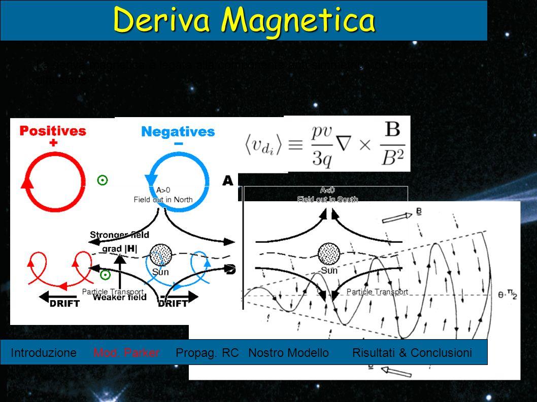 Introduzione Mod. ParkerPropag. RCNostro ModelloRisultati & Conclusioni Deriva Magnetica La deriva magnetica è legata alla componente anti-simmetrica
