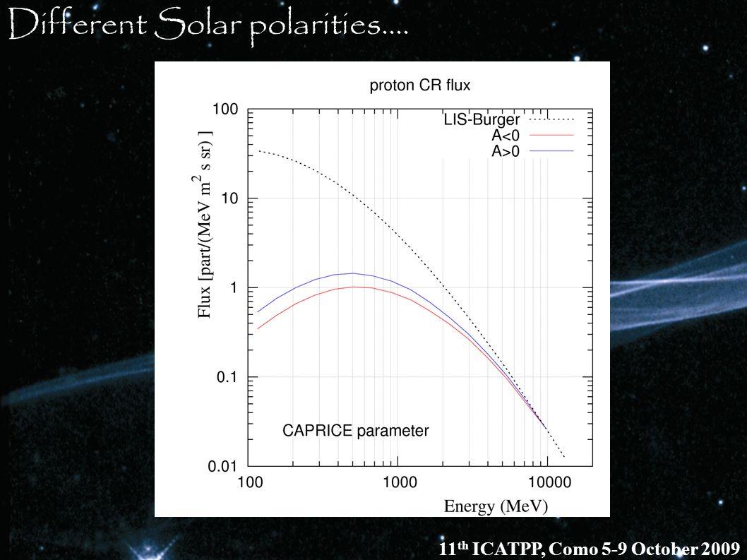 Different Solar polarities.... 11 th ICATPP, Como 5-9 October 2009
