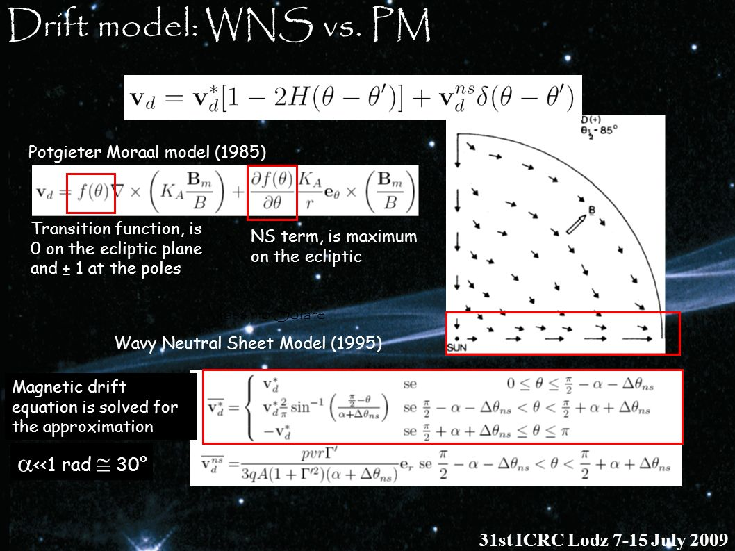 Drift model: WNS vs. PM Massimo Solare Minimo Solare Potgieter Moraal model (1985) Wavy Neutral Sheet Model (1995) Transition function, is 0 on the ec