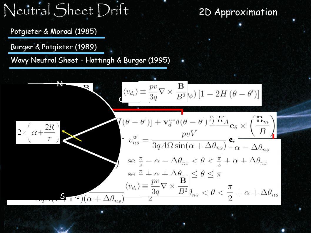 Neutral Sheet Drift Potgieter & Moraal (1985) Burger & Potgieter (1989) Wavy Neutral Sheet - Hattingh & Burger (1995) Ordinary Drift NS drift Transition Function that emulate the effect of a wavy neutral sheet 2D Approximation erer N S