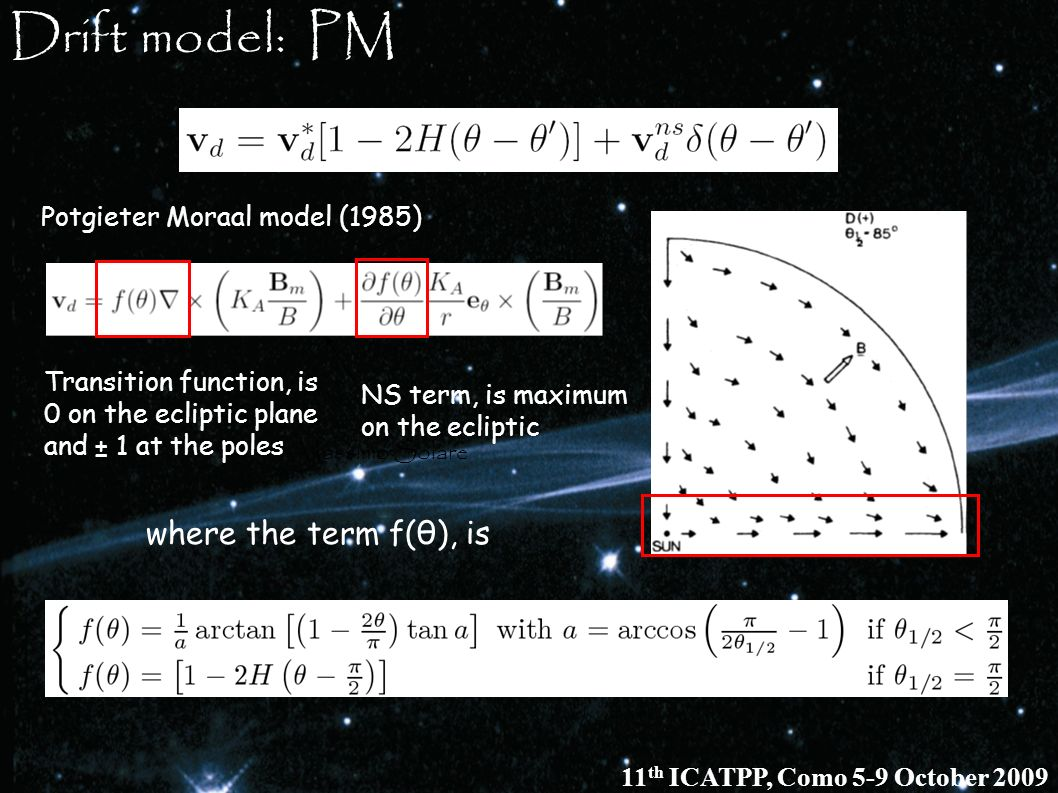 Drift model: PM Massimo Solare Minimo Solare Potgieter Moraal model (1985) Transition function, is 0 on the ecliptic plane and ± 1 at the poles NS term, is maximum on the ecliptic where the term f(θ), is 11 th ICATPP, Como 5-9 October 2009