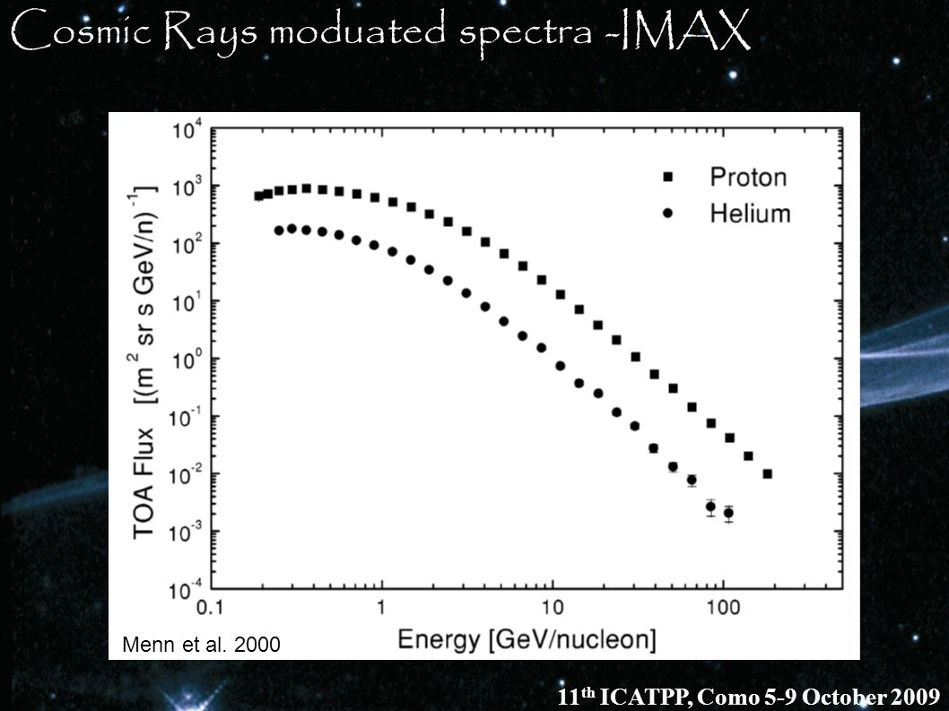 Cosmic Rays moduated spectra -IMAX 11 th ICATPP, Como 5-9 October 2009 Menn et al. 2000