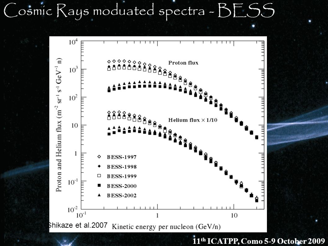Cosmic Rays moduated spectra - BESS 11 th ICATPP, Como 5-9 October 2009 Shikaze et al.2007