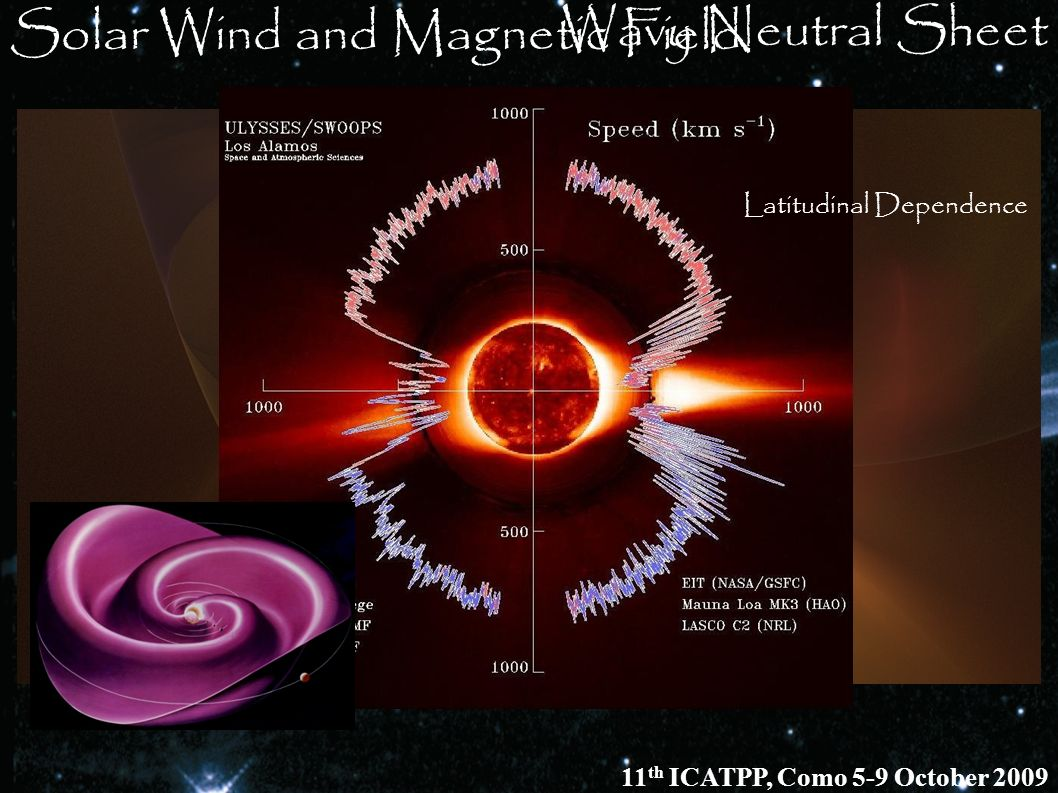 Latitudinal Dependence Solar Wind and Magnetic Field Wavy Neutral Sheet 11 th ICATPP, Como 5-9 October 2009