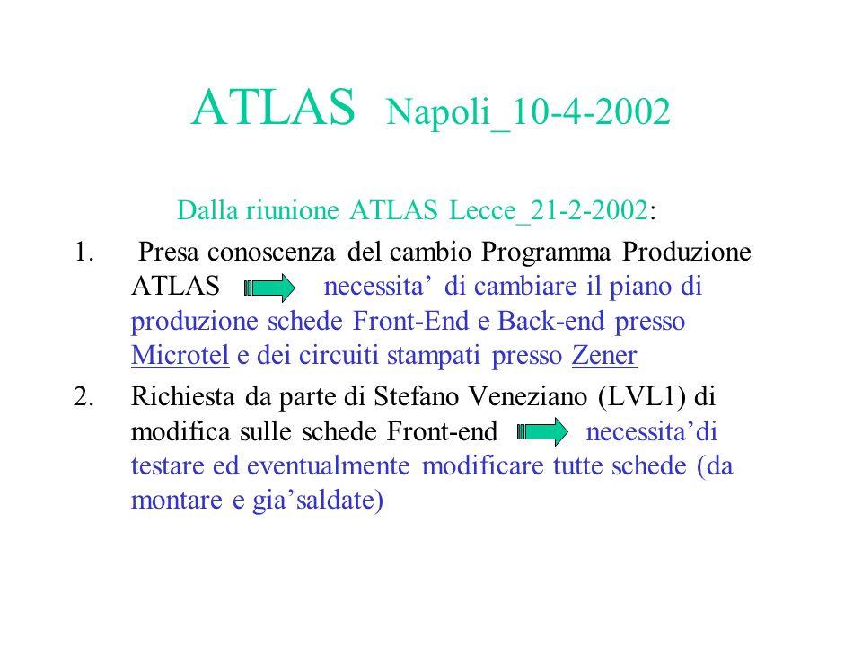ATLAS Napoli_10-4-2002 Dalla riunione ATLAS Lecce_21-2-2002: 1.