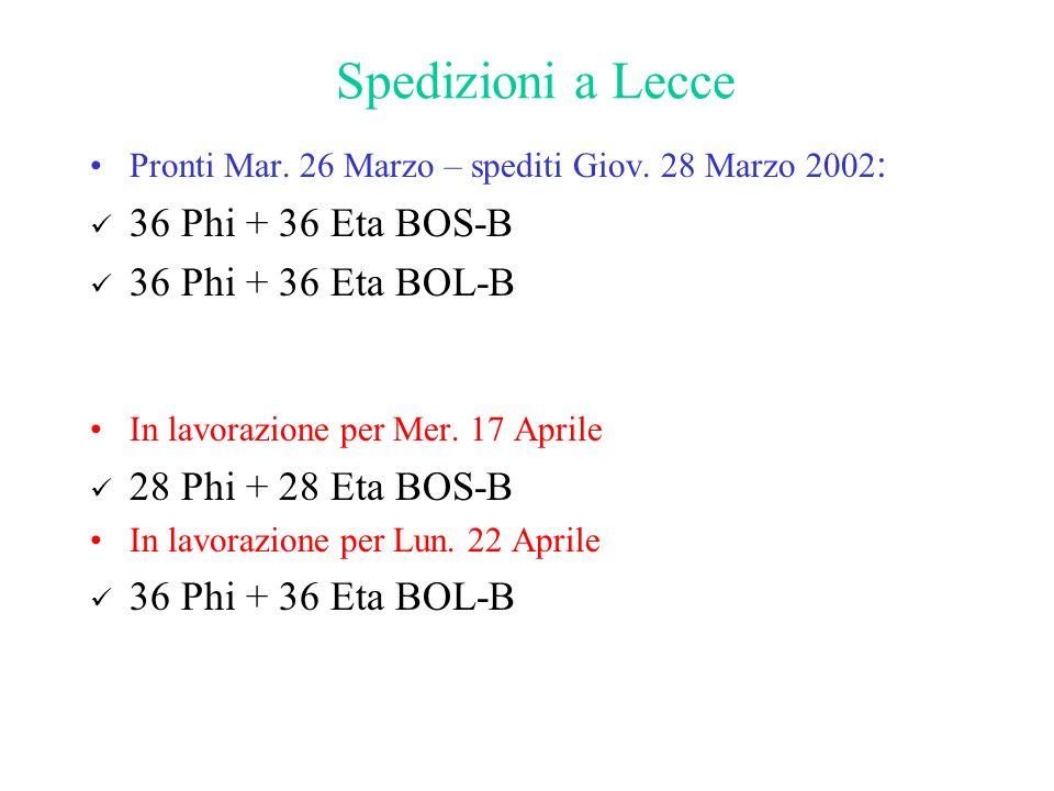 Per proseguire il piano di Produzione Marzo: dobbiamo inviare a Lecce 28 eta +28 phi BOS-B e 4 eta + 4 phi BOL-B (pronte per il 17-3-02) Aprile: a noi mancano almeno 86 eta +81 phi pannelli BOL-B Maggio: a noi mancano almeno 25 eta +132 phi pannelli BML-D e 28 eta +28 phi pannelli BOL-B