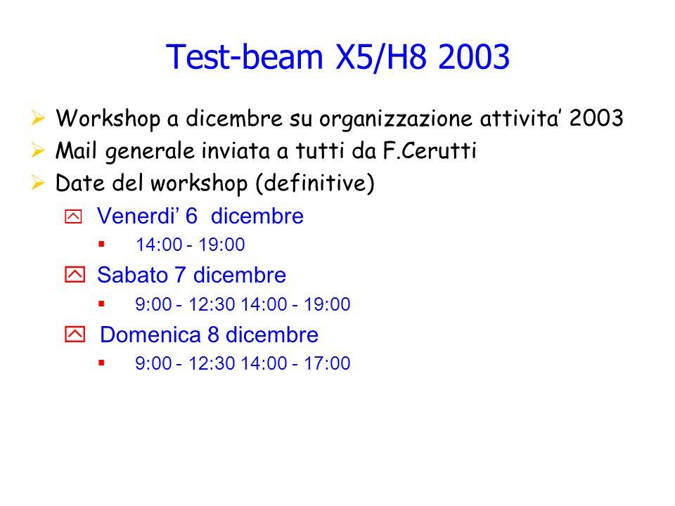 Test-beam X5/H8 2003 Workshop a dicembre su organizzazione attivita 2003 Mail generale inviata a tutti da F.Cerutti Date del workshop (definitive) Venerdi 6 dicembre 14:00 - 19:00 ySabato 7 dicembre 9:00 - 12:30 14:00 - 19:00 y Domenica 8 dicembre 9:00 - 12:30 14:00 - 17:00