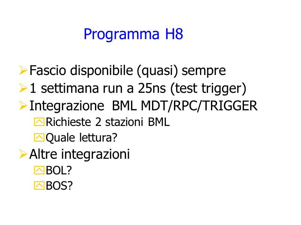 Programma H8 Fascio disponibile (quasi) sempre 1 settimana run a 25ns (test trigger) Integrazione BML MDT/RPC/TRIGGER yRichieste 2 stazioni BML yQuale lettura.