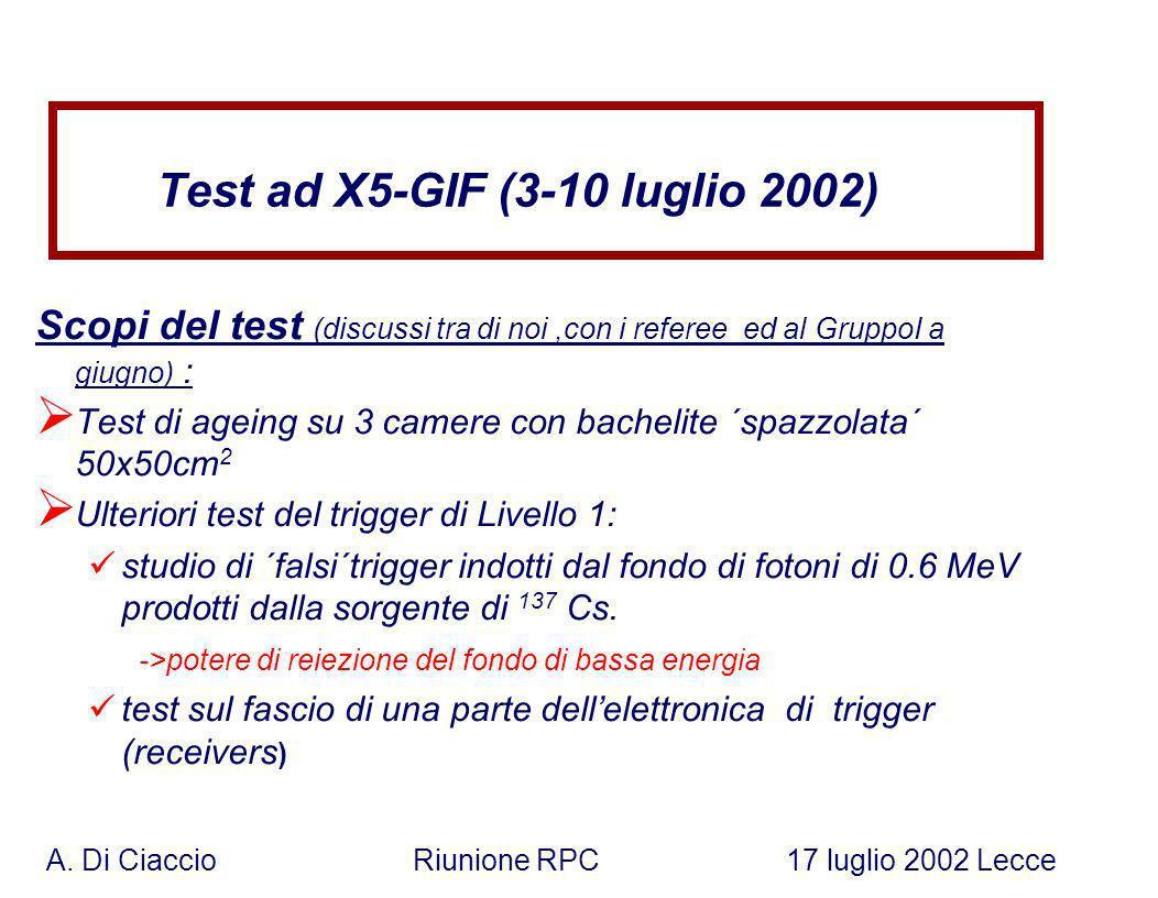 A. Di Ciaccio Riunione RPC 17 luglio 2002 Lecce Test ad X5-GIF (3-10 luglio 2002) Scopi del test (discussi tra di noi,con i referee ed al GruppoI a gi