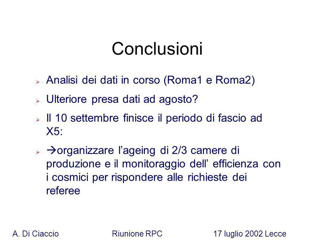 Conclusioni Analisi dei dati in corso (Roma1 e Roma2) Ulteriore presa dati ad agosto.