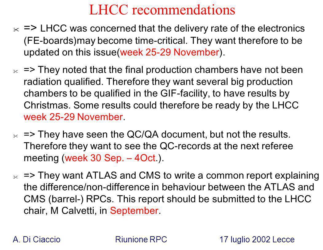 A. Di Ciaccio Riunione RPC 17 luglio 2002 Lecce LHCC recommendations