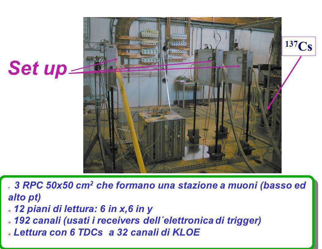 A. Di Ciaccio Riunione RPC 17 luglio 2002 Lecce Set up 3 RPC 50x50 cm 2 che formano una stazione a muoni (basso ed alto pt) 12 piani di lettura: 6 in