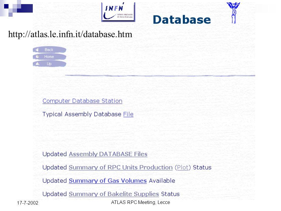 ATLAS RPC Meeting, Lecce 17-7-2002 Con questi numeri, sostanzialmente le BML-D e le BML-A sono finite.
