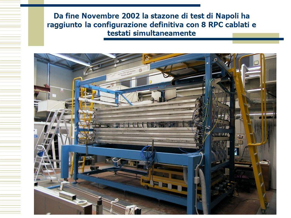 Da fine Novembre 2002 la stazone di test di Napoli ha raggiunto la configurazione definitiva con 8 RPC cablati e testati simultaneamente